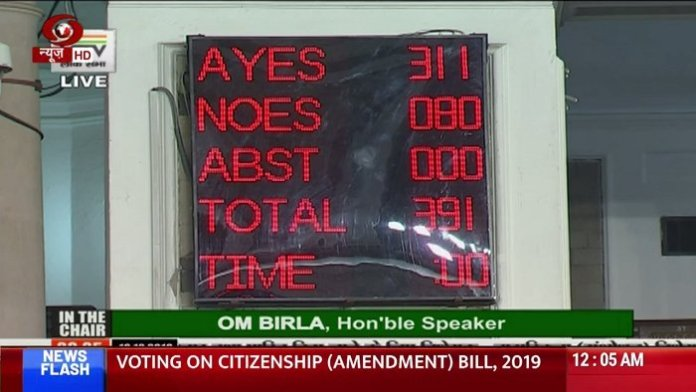 With regional parties like BJD, YSRCP, JDU and Sena supporting, the CAB may be passed in the Rajya Sabha too
