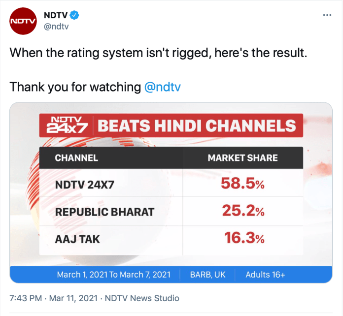 Tweet by NDTV while they attempted to pat themselves on the back, in a bid to outsmart Republic TV run by Arnab Goswami