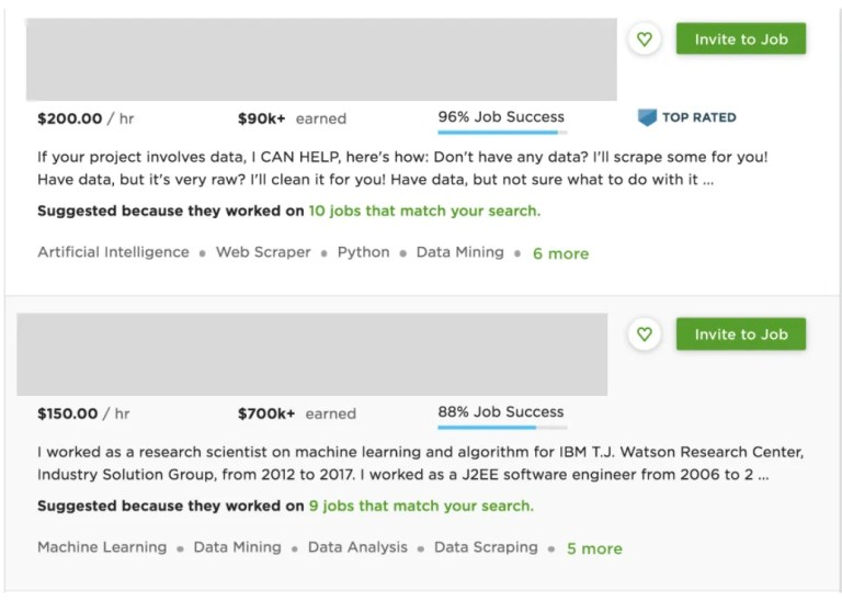machine learning consulting rates,