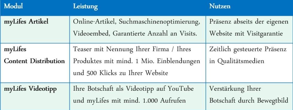 online_pr_loesung