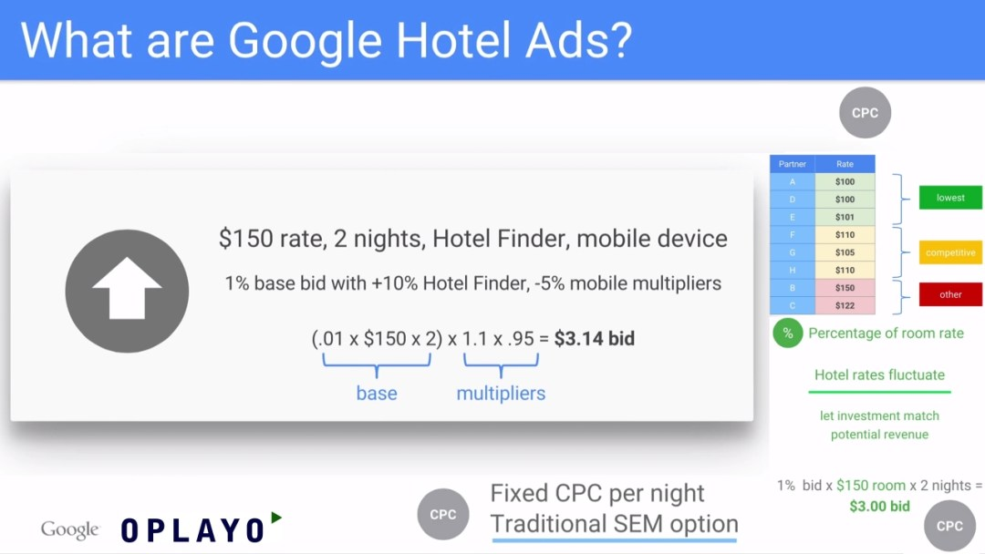 hotelads_cover