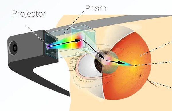 google-glass-infographic-main