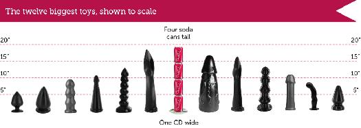 12-biggest-sex-toys