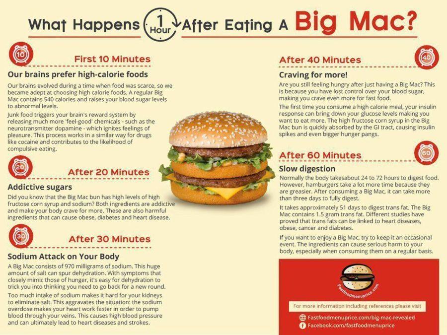 Big Mac H+1