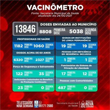 vacinometro (1)