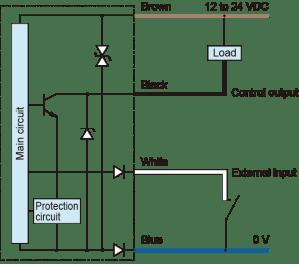 LED Lighting | Lighting Monitoring and Illumination Check