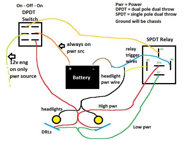 ring daytime running lights wiring diagram wiring diagrams halo lighting diagrams wiring diagram schematic source adding daytime running lights to a clic car