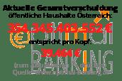 Staatsschulden Österreich
