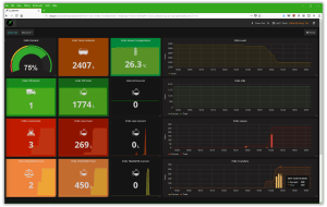 ecoSENTRY_dashboard_fuel_kpi