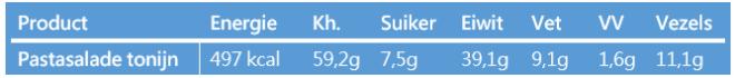 voedingswaarde pastasalade tonijn