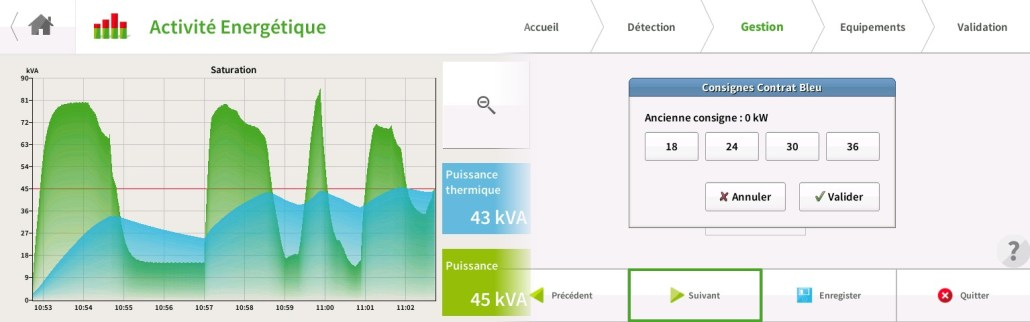 terawatt, optimiseur energie electrique, economie energie, gestion d'énergie électrique,RSW, optimiseur energie, optimiseur,