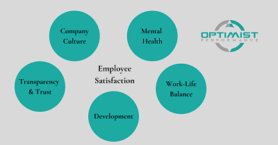 Why do you need to focus on Employee Satisfaction