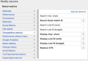 Google AdWords e Quota Impressioni