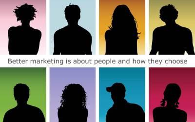 Marketing design … where to start