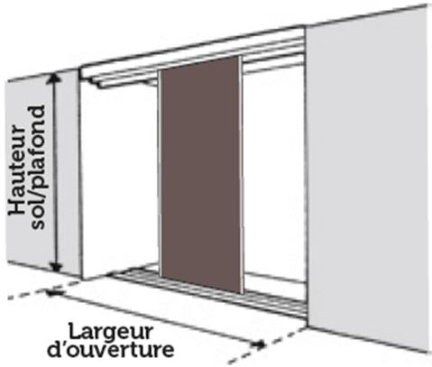 optimum porte de placard standard