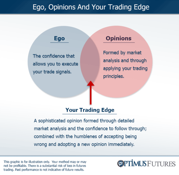How a Trade Forms