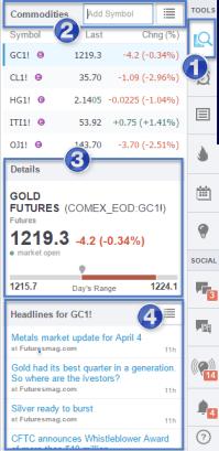 TradingView 2-Watchlists