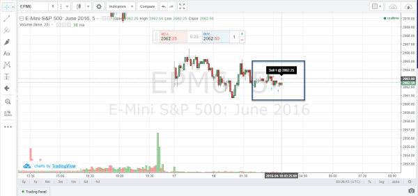 Tradingview closed_trades