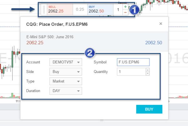 Tradingview order execution
