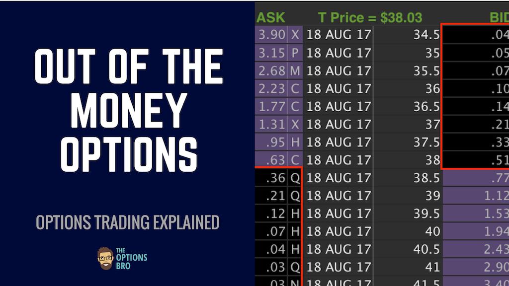What happens when stock options expire