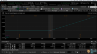 thinkorswim trading platform review probability analysis