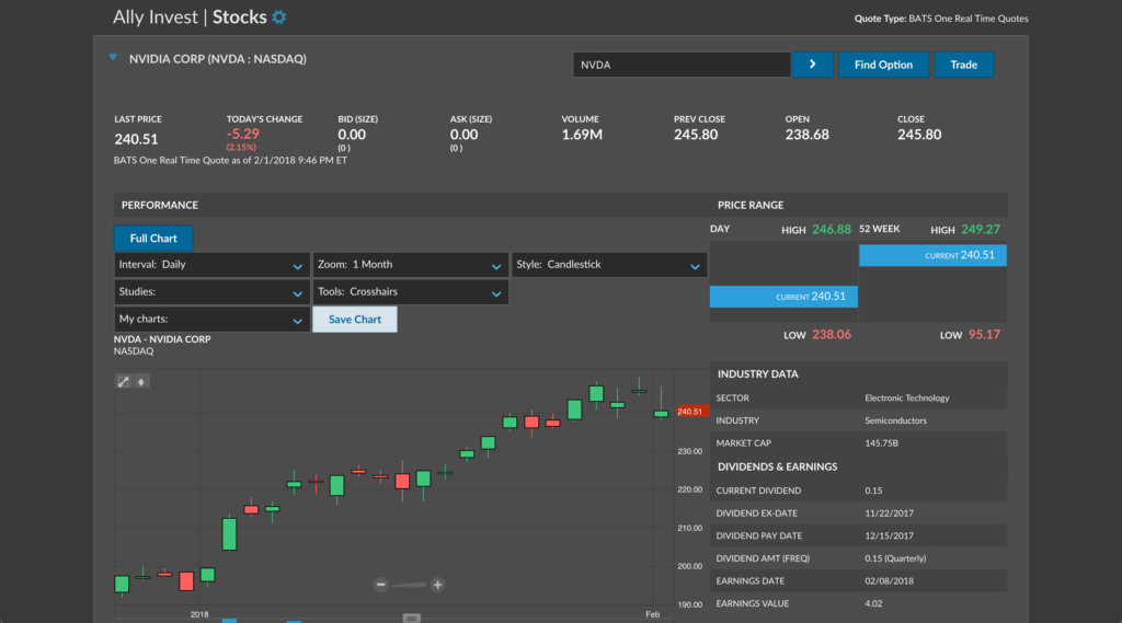 Trading system forex scalping dubai