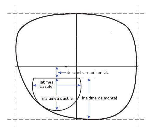 lentile bifocale dimensiuni