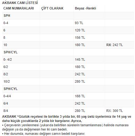 akbank cam fiyat listesi