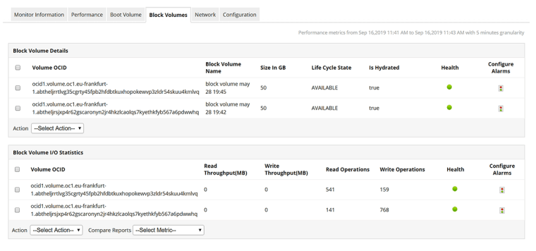 oracle infrastructure monitoring