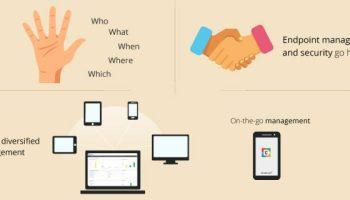 The value UEM delivers in digital upgradation of enterprises' IT administration