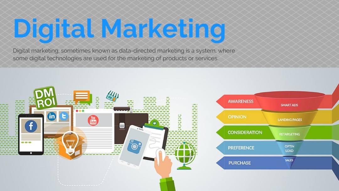 Perfect digital marketing explanation