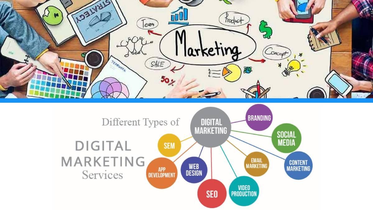 Digital Marketing And It's Kinds
