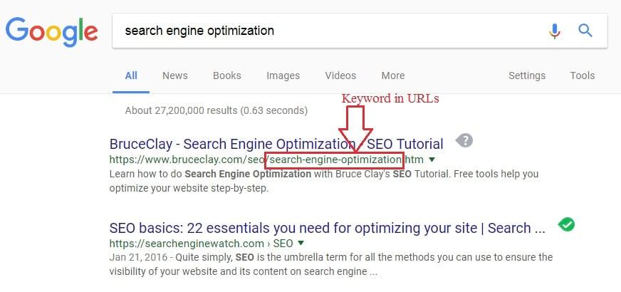 Keyword in URLs