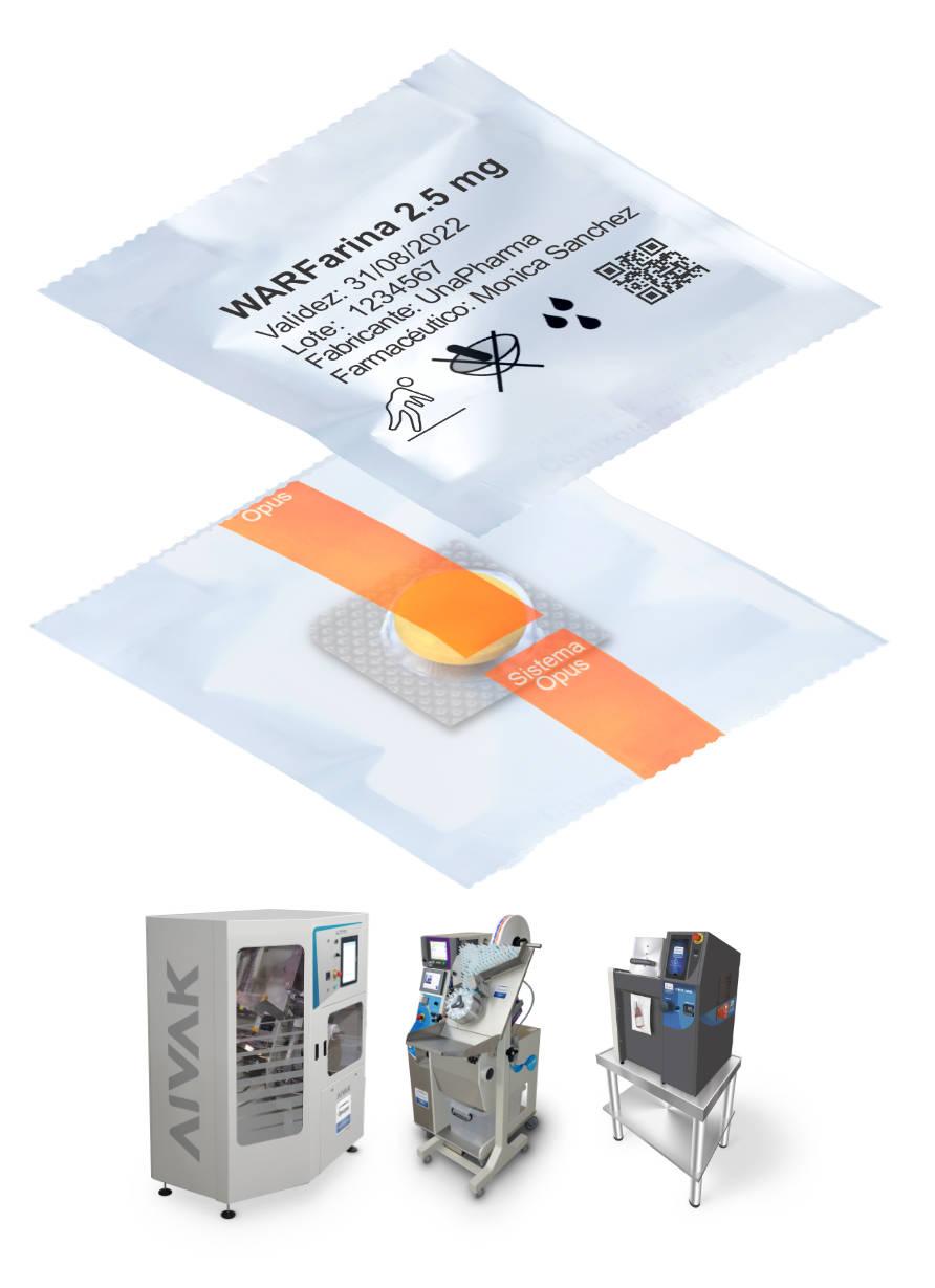 Embalagem de unitarização com uma tarja colorida na frente e impressão no verso, e máquinas utilizadas