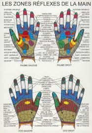 digitopuncture mains