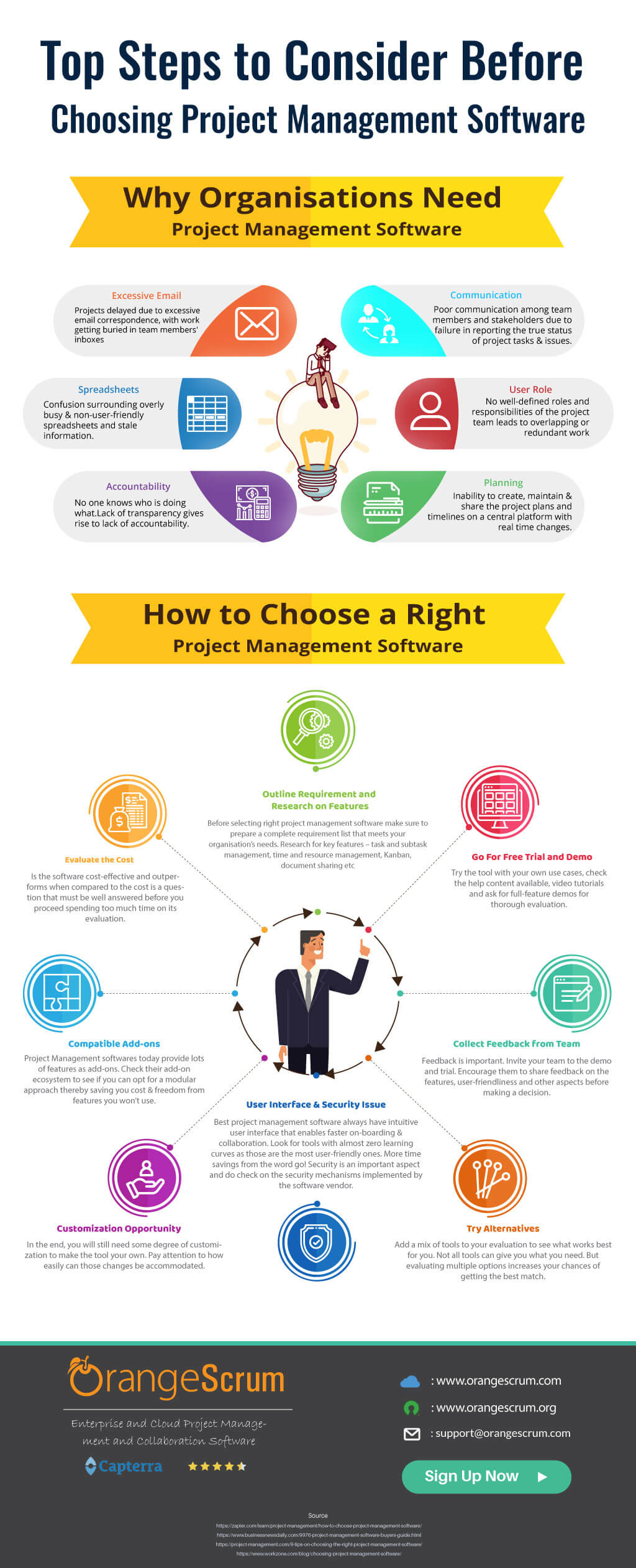 Top Steps To Consider Before Choosing Project Management Software Project Management Blog