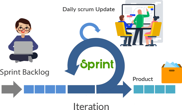 Product Update: Agile Project Management with Scrum Boards, Backlog & Sprints in OrangeScrum