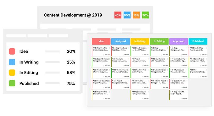 Andolasoft Saves 43% of Digital Marketing Efforts with Orangescrum