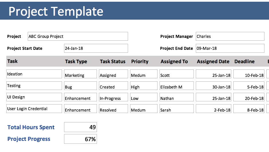 Excel Templates Free Download Project Management Excel