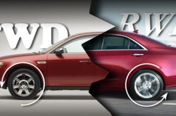 FWD dan AWD