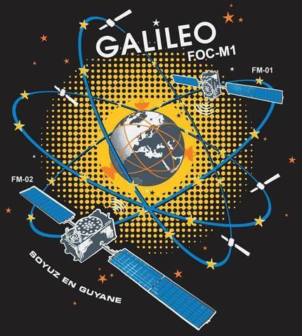 Galileo FOC 01