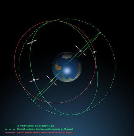 Galileo_orbits_viewed_side-on_node_full_image_2
