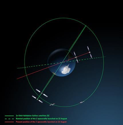 Galileo_orbits_viewed_from_above_node_full_image_2