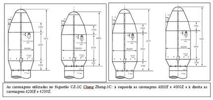 CZ-3C 000075