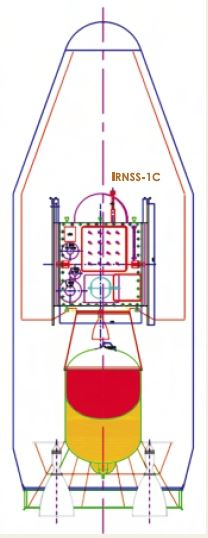 PSLV-C26 000003