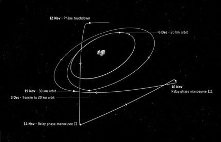 Rosetta_path_after_12_November_node_full_image_2a