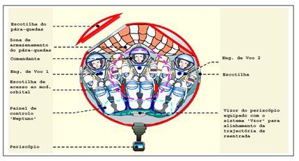 Soyuz TMA-M 02
