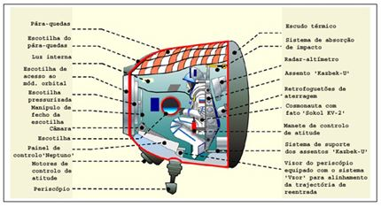 Soyuz TMA-M 04