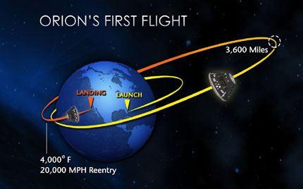 ORION EFT-1 000692