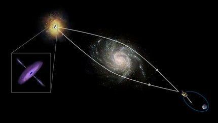 Gravitational_lensing_large 1